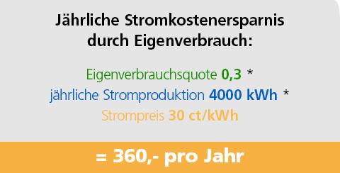Jährliche Stromkostenersparnis durch Eigenverbrauch: Beispielrechnung